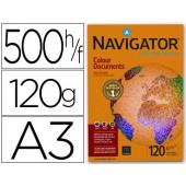 Papel fotocopia navigatora3emb. 500 folhas120 grs