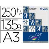 Papel color copy glossy. emb. 250 fls. 135 grs. a3