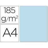 Cartolina guarro din a4 azul ceu 185 gr embalagem de 50 folhas