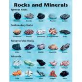 Poster de rochas e minerais - rockpo