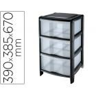 Fichero de gavetas cep com rodas 3 gavetas verticais preto/transparente 39.5x38.5x67 cm